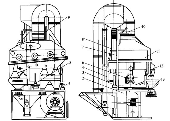 Gravity germ extracting machine sketch